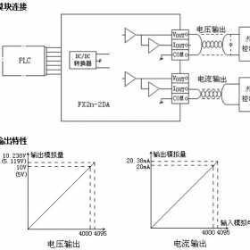 三菱FX2N-2DA模拟量输出模块