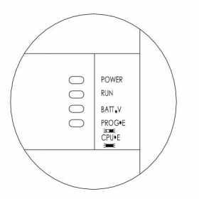 PLC控制系统的运行状态图解