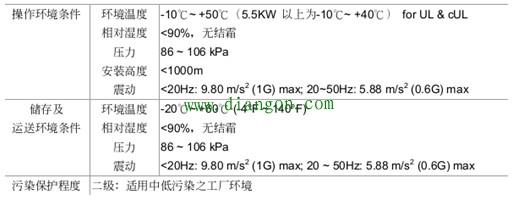 台达vfd-m变频器安装要求和接线图