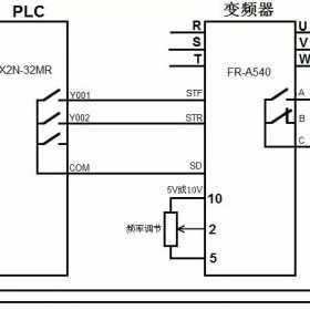 变频器开关量输出端子与PLC开关量输入端子连接方法