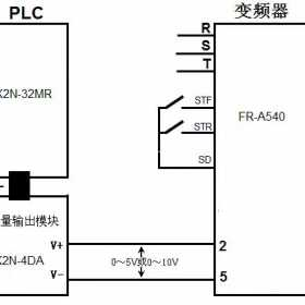 PLC模拟量控制变频器硬件接线方法图解
