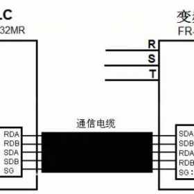 变频器与PLC的RS485通信连接方法图解