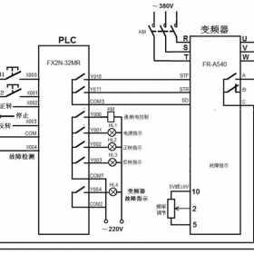 PLC控制变频器驱动电动机正反转的电路、程序及参数设置