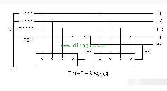 低压配电it系统,tt系统,tn系统接地方式图解