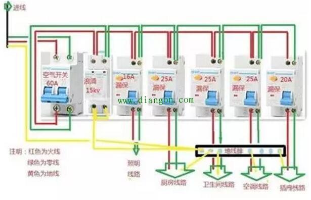 如何安装?空气开关安装接线方法图解