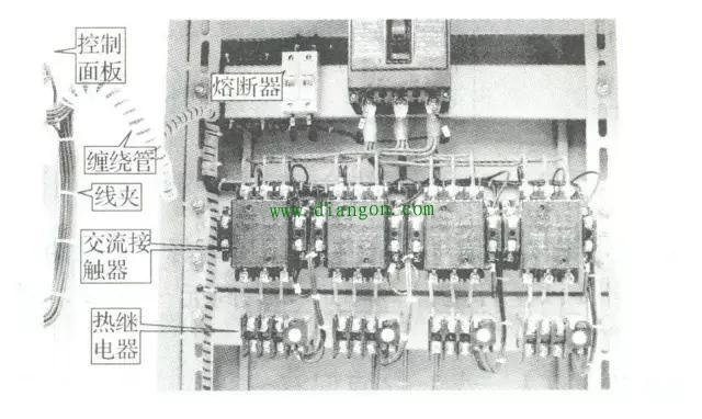 根据电动机的额定电流选择电器元件。一般情况下,电动机的额定电流都标注在电动机的铭牌上,如果标注看不清,~380V三相异步电动机的额定电流可按2倍功率(kW)来估算。例如某电动机的额定功率为4kW,则电动机的额定电流约为8A。然后根据算出的电动机的额定电流,选择其他元器件的额定电流。当所选元器件系列中没有数据相同规格时,必须往上一级最接近的数据选择,不宜向小于数据的规格选择。 导线的截面必须能满足负载电流,并有足够的机械强度,线路较长时,要考虑导线的电压降。一般规定主电路导线的最小截面不应小于2.