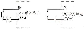 触点与PLC的连接