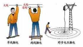 触电形式分类