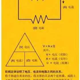 数字万用表利用欧姆定律来直接测量和显示电阻、电流或电压