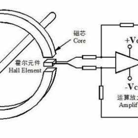 霍尔电流传感器原理图解