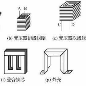 电源变压器的结构图解