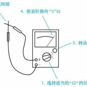 电位器的阴值检测操作步骤图解
