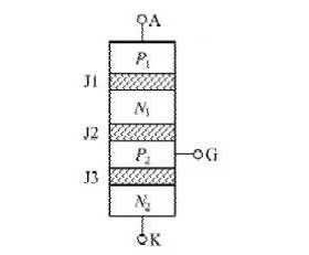 单向晶闸管与双向晶闸管的区别