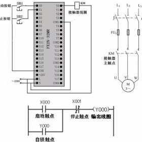 起动、自锁和停止控制的PLC线路与梯形图