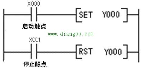 plc 69 三菱plc 69 查看内容   其plc接线图与上篇(起动,自锁和