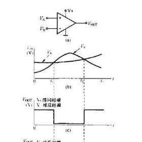 什么是电压比较器?电压比较器工作原理_比较器与运放的区别