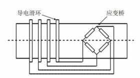 电机扭矩测量方法