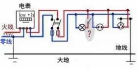零线对地有20多伏电压是哪儿出了问题?来听听老电工师傅怎么说!