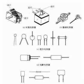 有极性电容和无极性电容原理区别