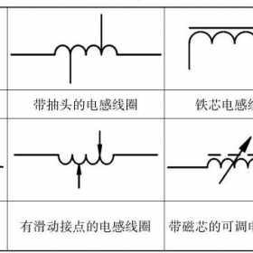 在电子电路图中电感线圈的图形符号
