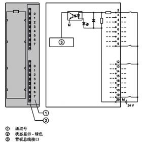 西门子S7-300哪些24V数字量输入模块需要电源