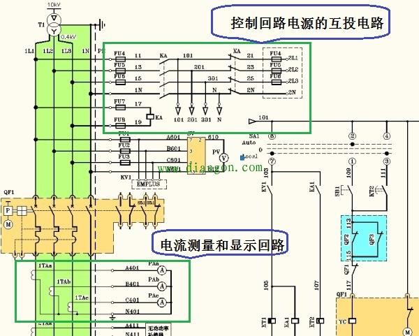 此图就是控制原理图。 接线图的第一个任务:绘制和标明接线端子的进线与出线关系 1)实现门板过渡和柜间过渡任务的接线端子 我们先来看电流测量和显示回路。 在这里,我们看到了三个电流互感器,符号是1TAa~1TAc,还看到三个电流表,符号是PAa~PAc。电流表一般安装在开关设备的门板上,而电流互感器则安装在开关设备的内部。因此,在布线时就必须考虑到活动连接的问题。 规范规定:活动连接必须经过接线端子。对于电流测量和显示回路而言,首先用导线从电流互感器连接到靠近门板的端子上,再从端子的另一侧用导线连接到电流