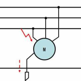 电气设备设计制造和安装安全要求
