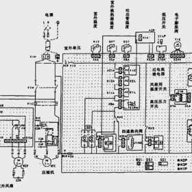 电气配线图读图方法