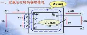 变压器空载电流计算方法