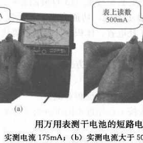 指针式万用表测量直流电流操作方法图解