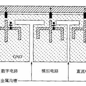 印制电路板的元器件布局和布线原则