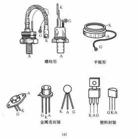 单向晶闸管测量方法和特性作用