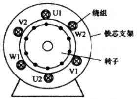 三相异步电动机结构原理图解-电工入门必读