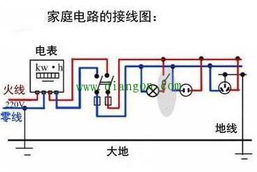家庭电路中零线带电是怎么回事? - 电工基础 电工论坛