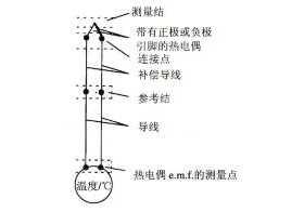 热电偶的结构