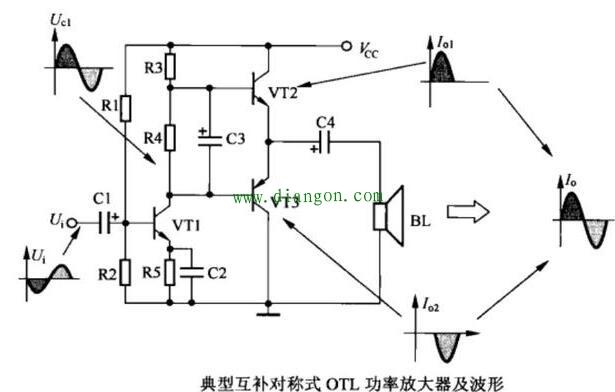 otl功率放大器主要有变压器倒相式,三极管倒相式和互补对称式三种.