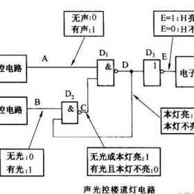 采用顺向看图法或逆向看图法来分析数字电路