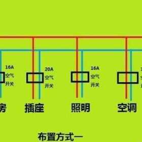 家用配电箱总漏电保护器和空气开关是选63a还是40a的好?