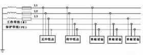 三相五线制是什么?为什么不是四相或五相?