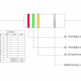 四色环电阻识别方法
