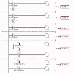 电动机顺序起、停控制的PLC梯形图编程案例