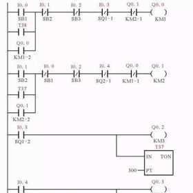 运输车自动往返控制的PLC梯形图编程案例