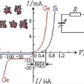 数字万用表测量二极管正向电阻