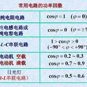 什么是功率因数?功率因数对供电的影响_常用电路功率因数