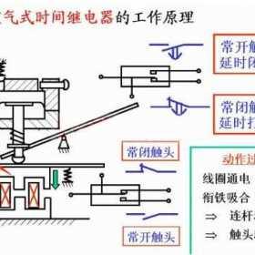 空气式时间继电器工作原理图解