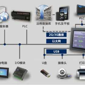 PLC和触摸屏为什么短时断电