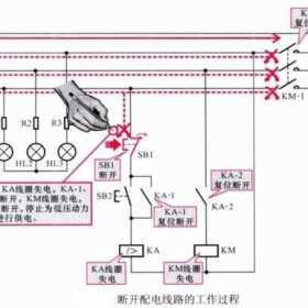 断开配电线路的工作过程