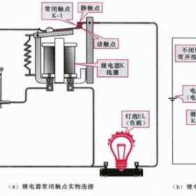 继电器常闭触点的控制关系