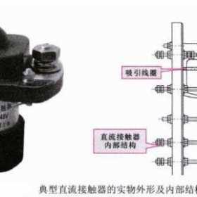 直流接触器的实物外形和内部结构
