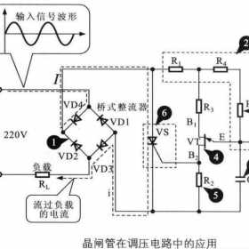 晶闸管在调压电路中的应用